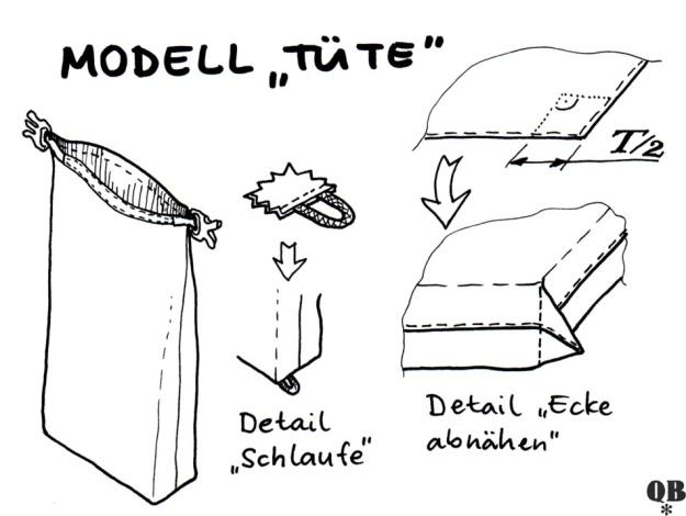 modell-tuete-web