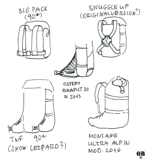 bikepack-vorbilder