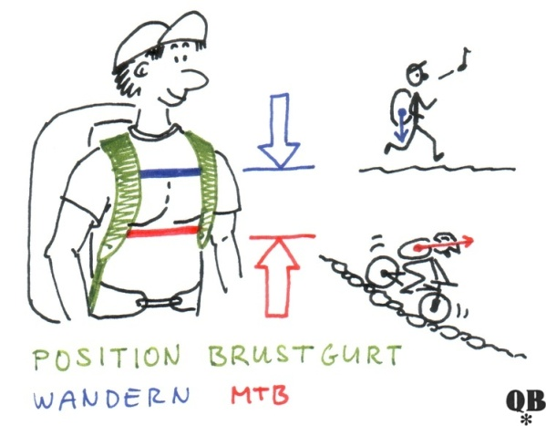 position-brustgurt